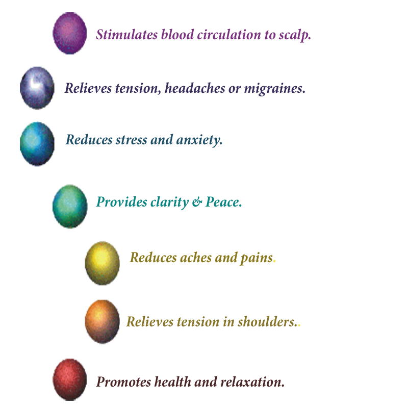 Chakras with benefits for Indian Head Massage, Swan Family Support and Drug Rehabilitation Centre